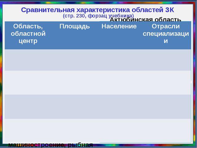 Сравнительная характеристика областей ЗК (стр. 230, форзац учебника) Атырауск...