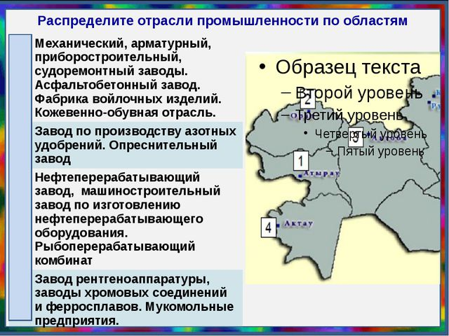 Распределите отрасли промышленности по областям 2 Механический, арматурный, п...