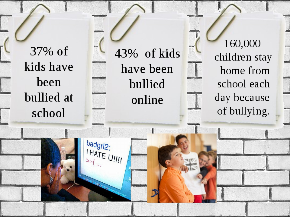 37% of kids have been bullied at school 43% of kids have been bullied online...