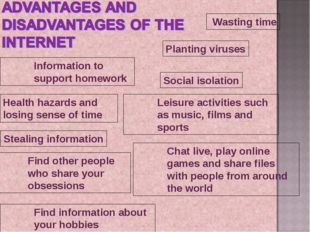 Information to support homework Leisure activities such as music, films and s