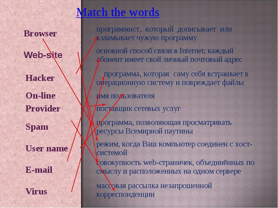 Match the words Browser программист, который дописывает или взламывает чужую...