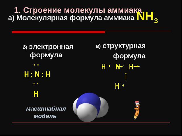 . . H : N : H . . H 1. Строение молекулы аммиака. а) Молекулярная формула ам...
