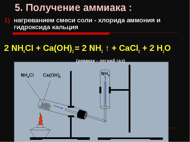 5. Получение аммиака : нагреванием смеси соли ‑ хлорида аммония и гидроксида...