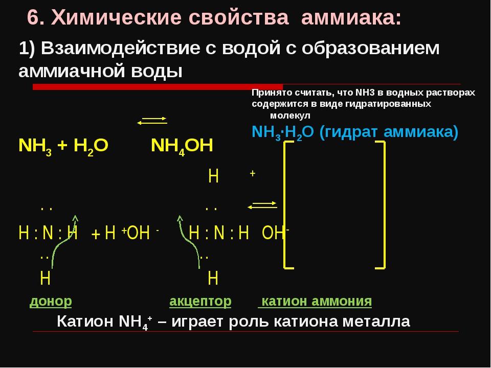 6. Химические свойства аммиака: 1) Взаимодействие с водой с образованием амми...