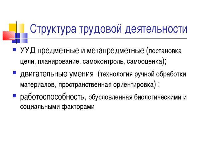 Структура трудовой деятельности УУД предметные и метапредметные (постановка ц...