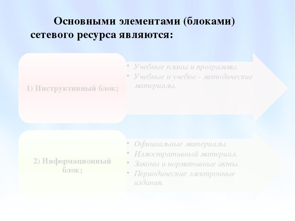 Основными элементами (блоками) сетевого ресурса являются: