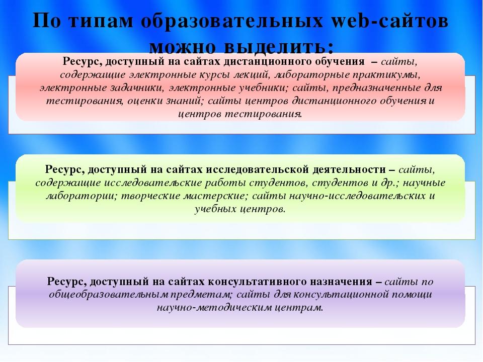 По типам образовательных web-сайтов можно выделить: