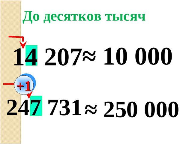 14 207 ≈ 10 000 247 731 ≈ 250 000 До десятков тысяч +1