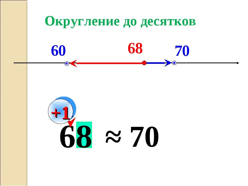 60 70 68 68 ≈ 70 +1 Округление до десятков