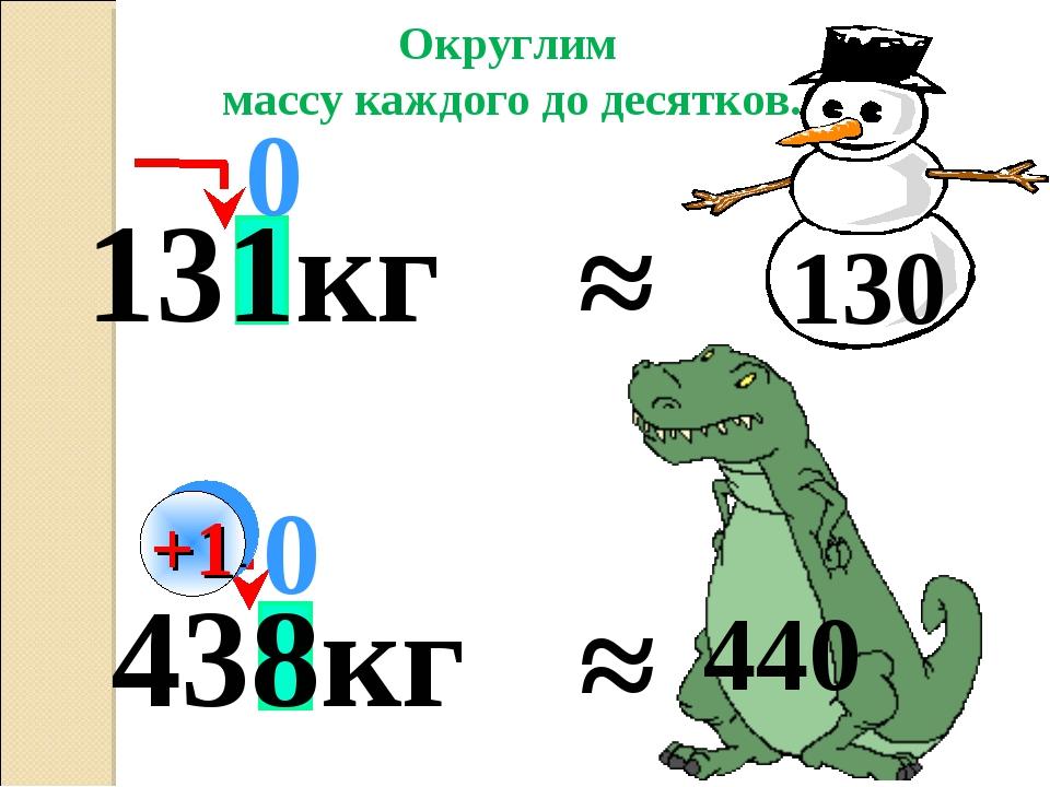 438кг 131кг ≈ 0 Округлим массу каждого до десятков. ≈ 130 +1 0 440