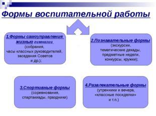 Формы воспитательной работы 1.Формы самоуправления жизнью гимназии (собрания,