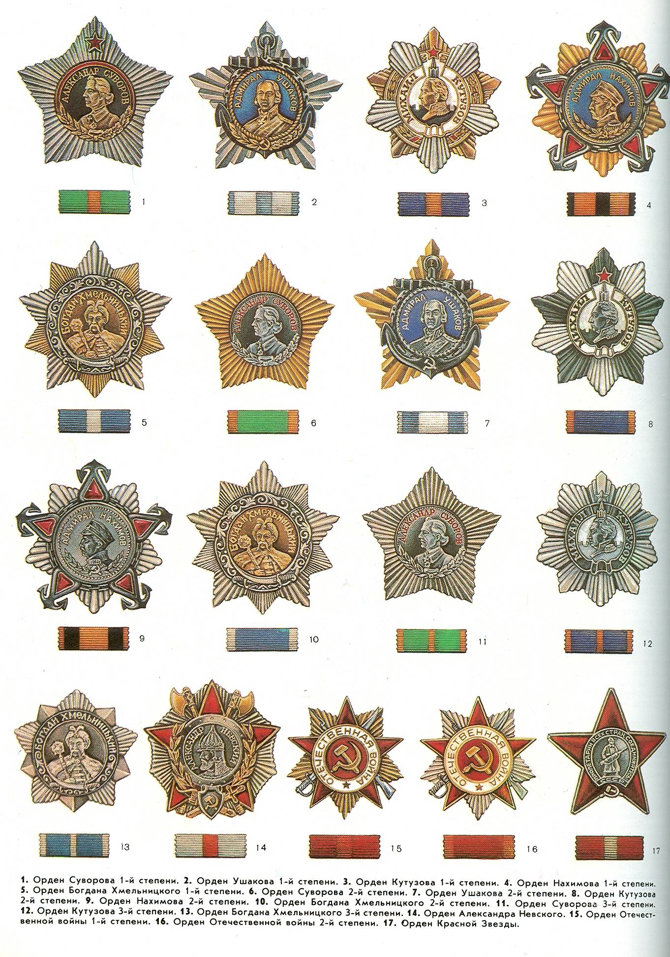 что все медали и ордена в картинках игрушка непременно