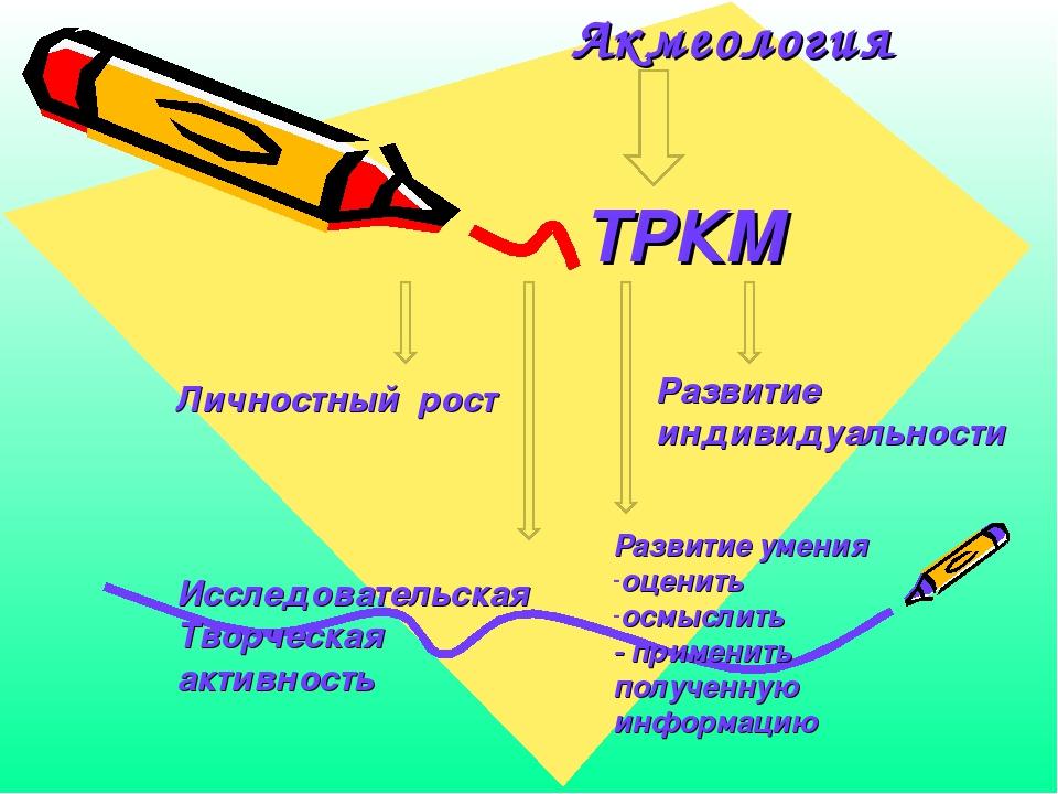 Акмеология ТРКМ Личностный рост Развитие индивидуальности Исследовательская Т...