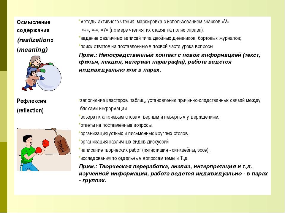 Осмысление содержания (realizatioпо (meaпiпg) *методы активного чтения: марк...