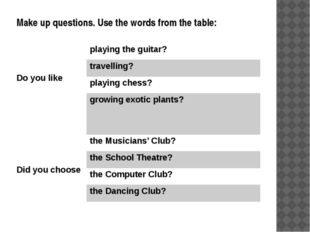 Why do we attend different school clubs?