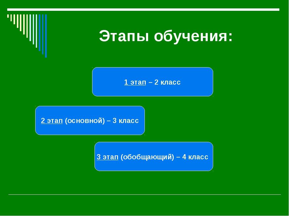 Этапы обучения: 1 этап – 2 класс 2 этап (основной) – 3 класс 3 этап (обобщаю...