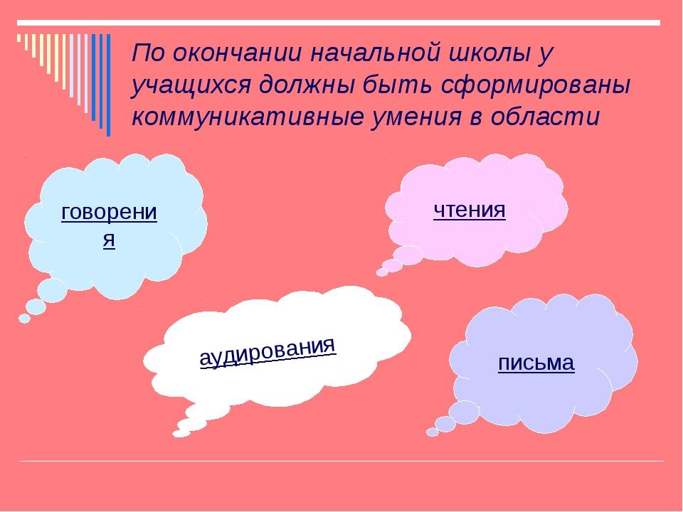 По окончании начальной школы у учащихся должны быть сформированы коммуникатив...