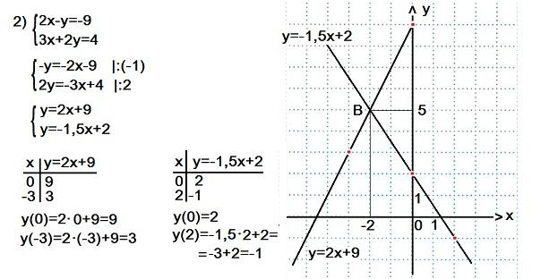 graf23 (1)