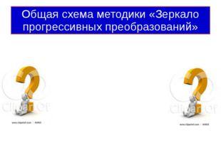 Общая схема методики «Зеркало прогрессивных преобразований»