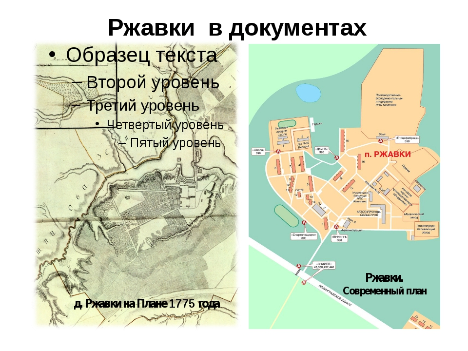 Ржавки в документах д. Ржавки на Плане 1775 года Ржавки. Современный план