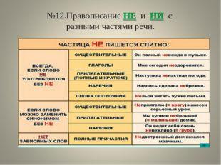 №12.Правописание НЕ и НИ с разными частями речи.