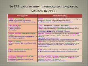 №13.Правописание производных предлогов, союзов, наречий
