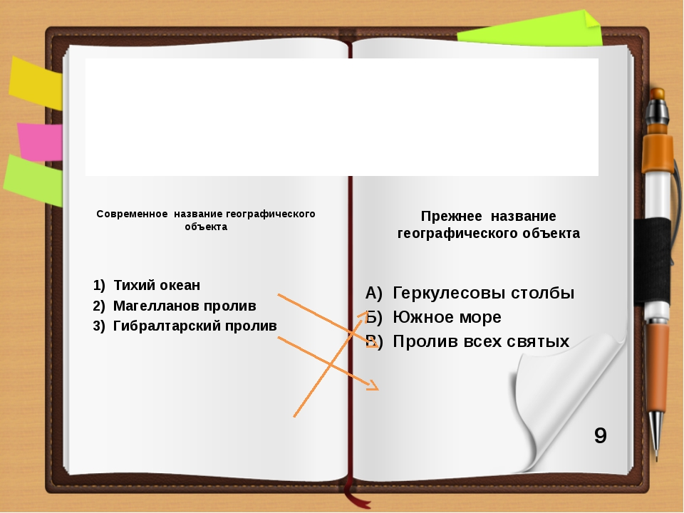 Современное название географического объекта Установите соответствие 9 Прежн...