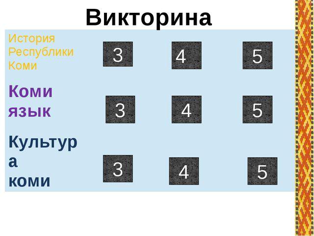 Сколько лет исполнилось Усинску?? А 15 лет Б 20 лет В 25 лет Г 30 лет