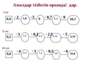 Амалдар тізбегін орындаңдар. 0,9 1,8 · 2 · 5 · 0,7 · 9 9 6,3 56,7 0,5 1,5 0,3