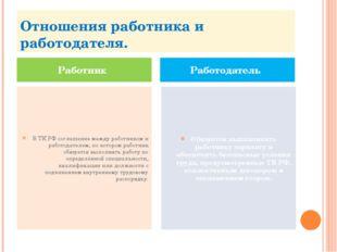 Отношения работника и работодателя. В ТК РФ соглашение между работником и раб