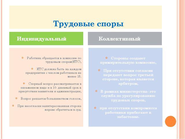 Трудовые споры Работник обращается в комиссию по трудовым спорам(КТС), КТС д...