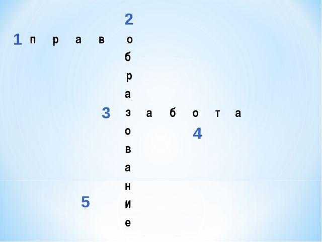 1 2 3 4 5 право б р а з о в а н и е абота и   ...