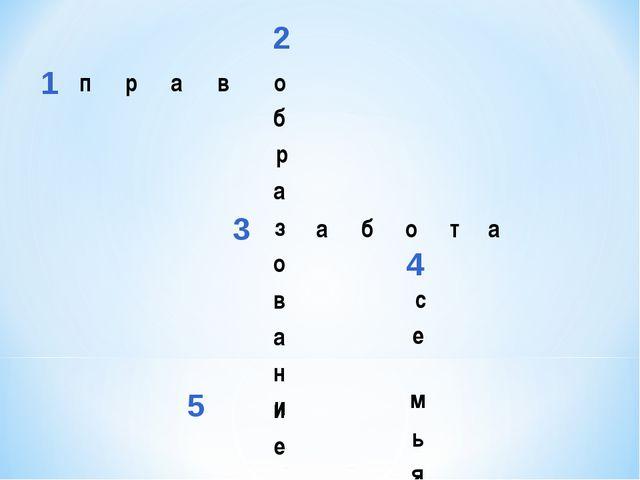 1 2 3 4 5 право б р а з о в а н и е абота   и...