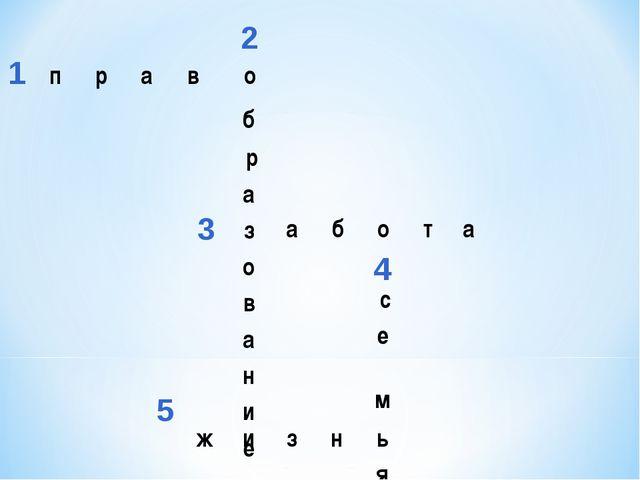 1 2 3 4 5 право б р а з о в а н и е абота с е м ь я...