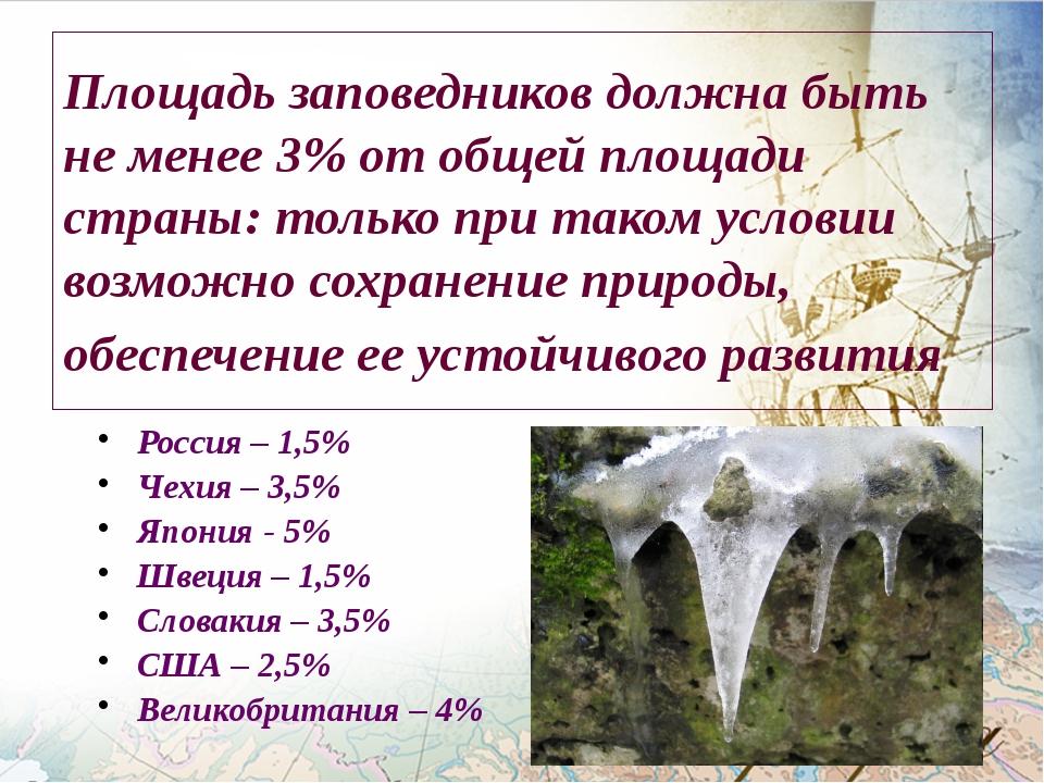 Площадь заповедников должна быть не менее 3% от общей площади страны: только...