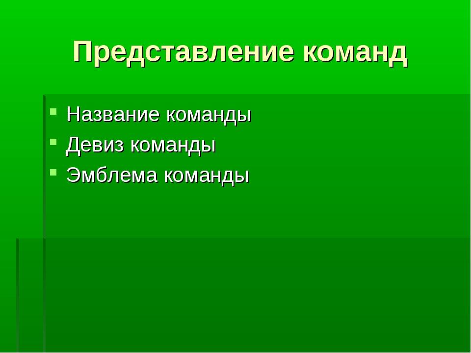 Представление команд Название команды Девиз команды Эмблема команды