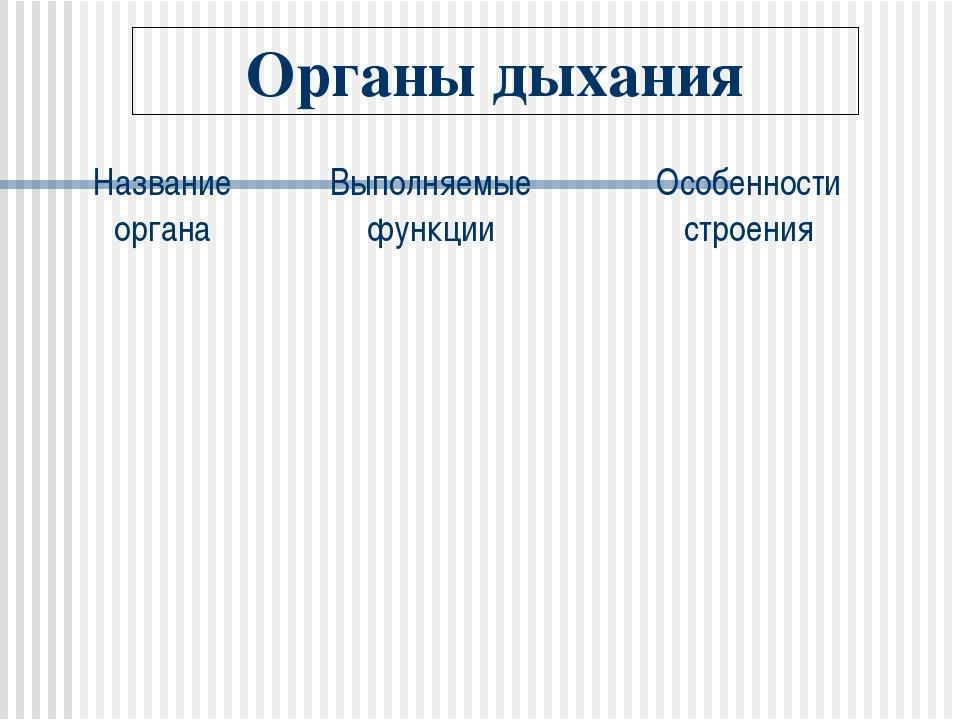 Органы дыхания Название органаВыполняемые функцииОсобенности строения...