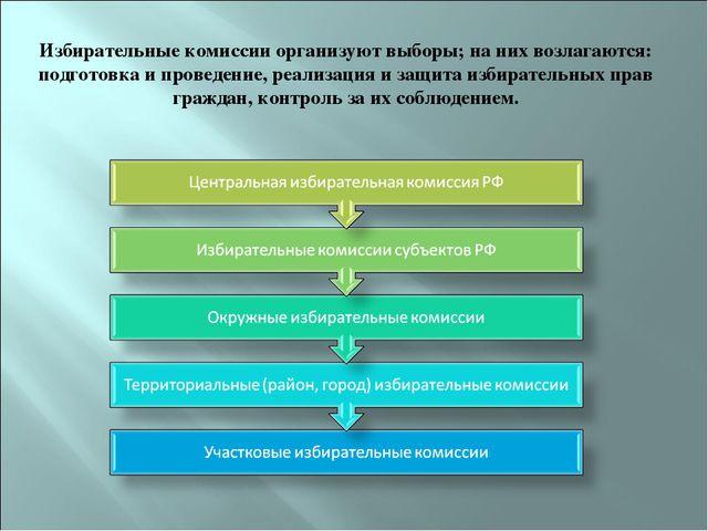 Избирательные комиссии организуют выборы; на них возлагаются: подготовка и пр...