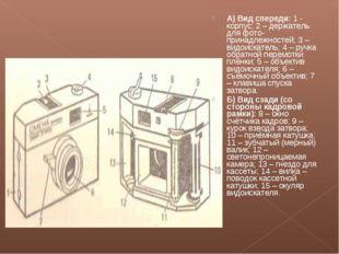А) Вид спереди: 1 - корпус; 2 – держатель для фото-принадлежностей; 3 – видои