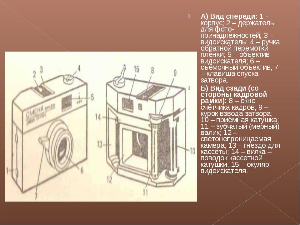 А) Вид спереди: 1 - корпус; 2 – держатель для фото-принадлежностей; 3 – видои...