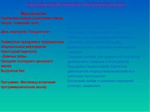 МероприятияОжидаемые результаты Творческие конкурсы (рисунков, стихов, чтецо