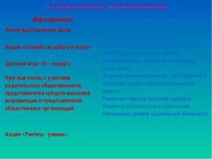МероприятияОжидаемые результаты Летняя Адаптационная школаЗнакомство детей