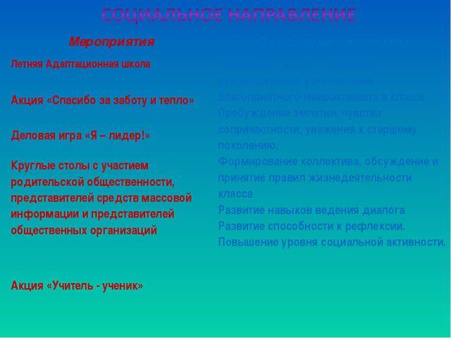 МероприятияОжидаемые результаты Летняя Адаптационная школаЗнакомство детей...