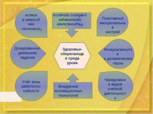 http://aida.ucoz.ru Рациональная организация учебного процесса Здоровье-сбере