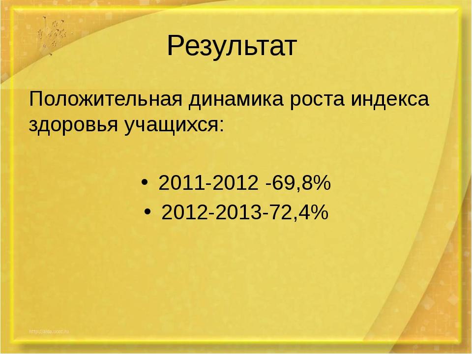 Результат Положительная динамика роста индекса здоровья учащихся: 2011-2012 -...