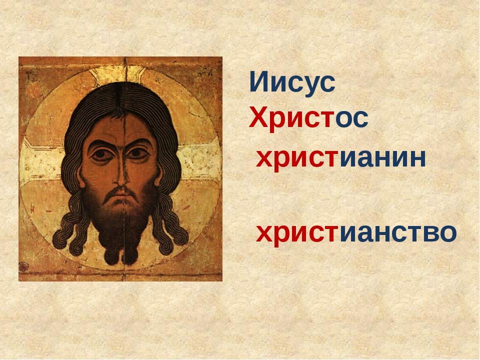 Иисус Христос христианин христианство