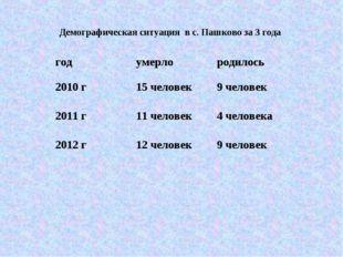 Демографическая ситуация в с. Пашково за 3 года годумерлородилось 2010 г15