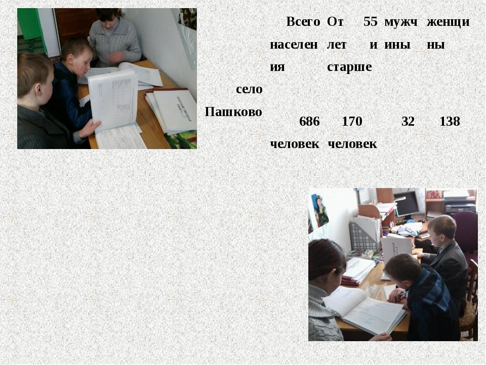 село Пашково Всего населенияОт 55 лет и старшемужчиныженщины  686 че...