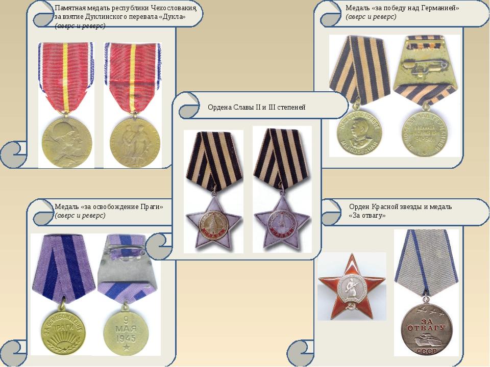 Памятная медаль республики Чехословакия, за взятие Дуклинского перевала «Дукл...