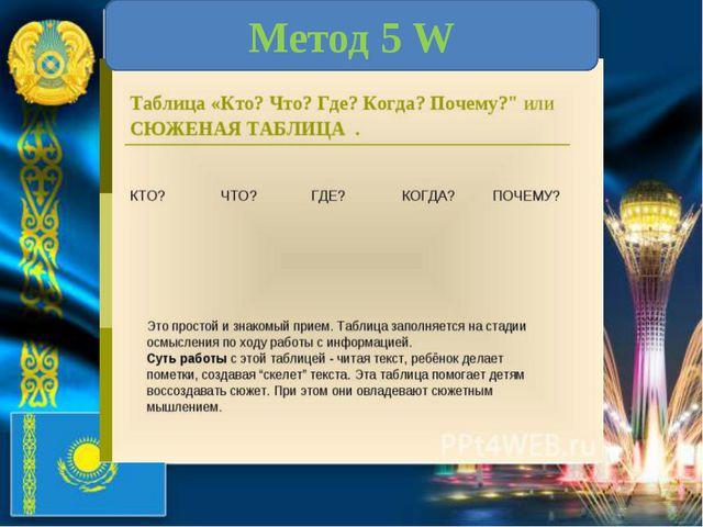 Метод 5 W